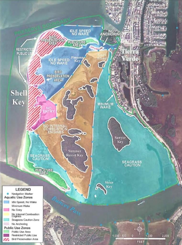 Shell Key Management Plan 2007